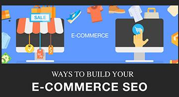 How can SEO increase conversion rates for ecommerce businesses?
